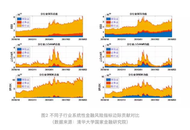 2019年宏观经济金融_稳住即胜出 2019年下半年中国宏观经济展望