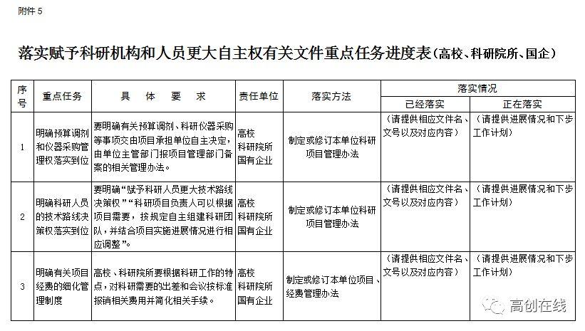 2019年太原市人口_2019年太原兴业银行分行招聘30人公告