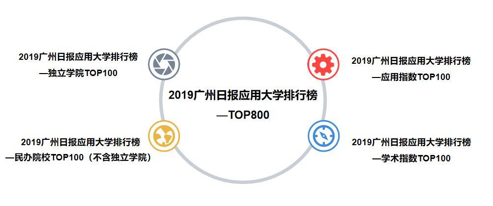 2019日o+排行_组图 年度销量29.1万册 生田绘梨花成新一代写真集女王