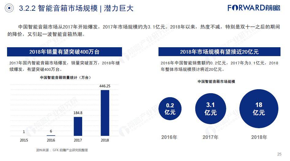 中国人口基数大_这样一个想法:中国人口基数大,漏斗顶端的流量足够大.在自己