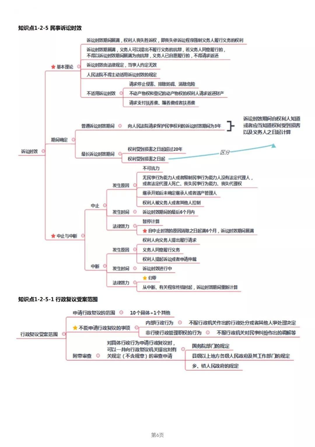 2019年经济法考点_2019年中级经济法考点 股东 股东权及其分类