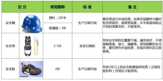 杭州考建造师的朋友,下面内容有助于通过实务考试