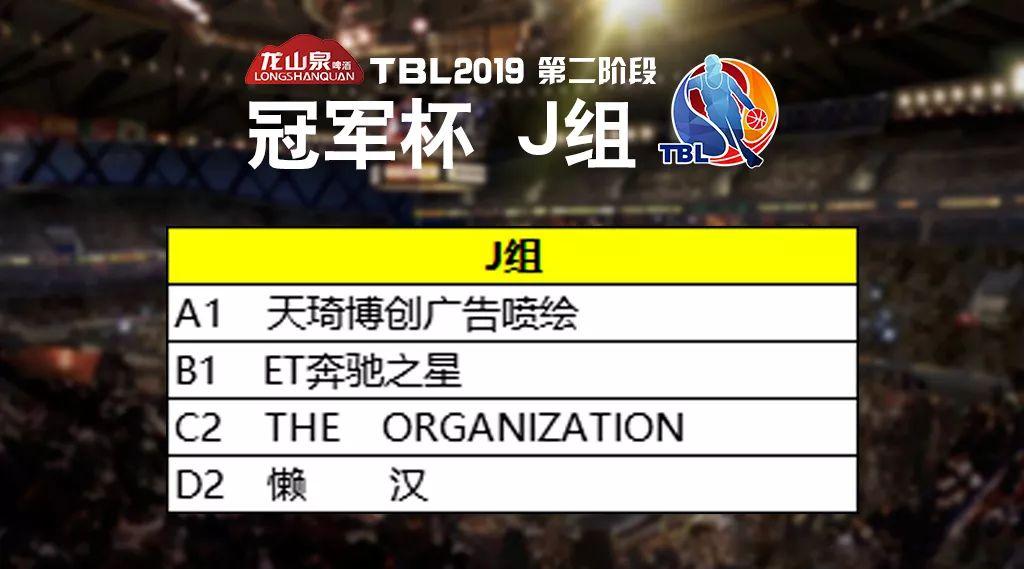 2019个性分组排行榜_2019.9 本周比赛通知