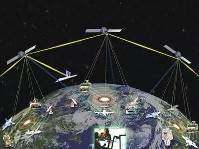 美军怎样建设空天地一体化网络