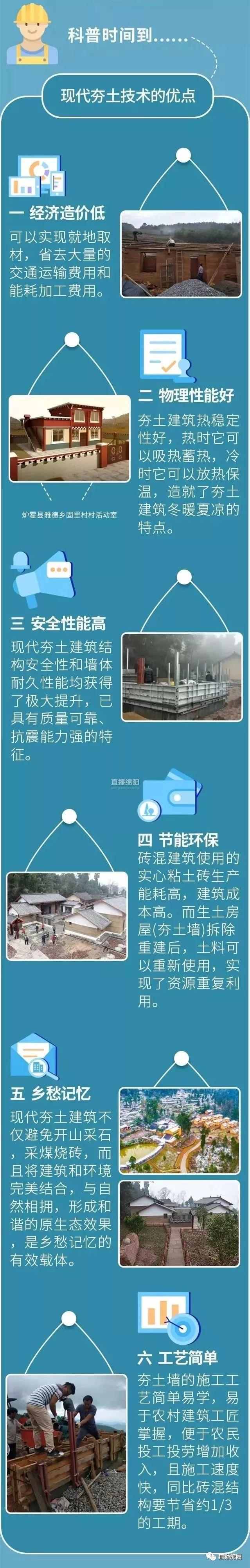 """四川农村住房建设试点 绵阳4个镇5个村先尝""""甜头"""""""