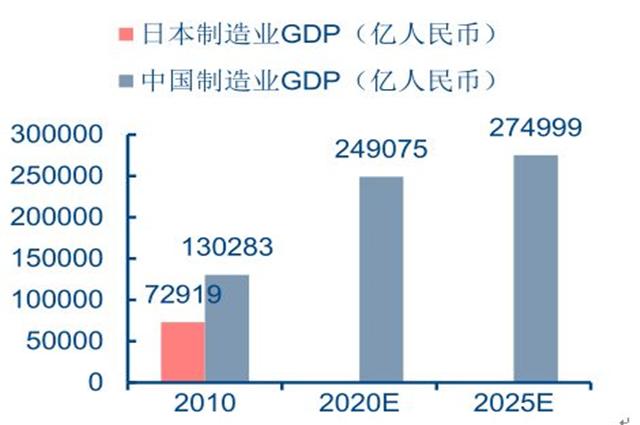 中国与蒙古gdp对比_2017年全球最大的黑马 印度或超越法国成为第六
