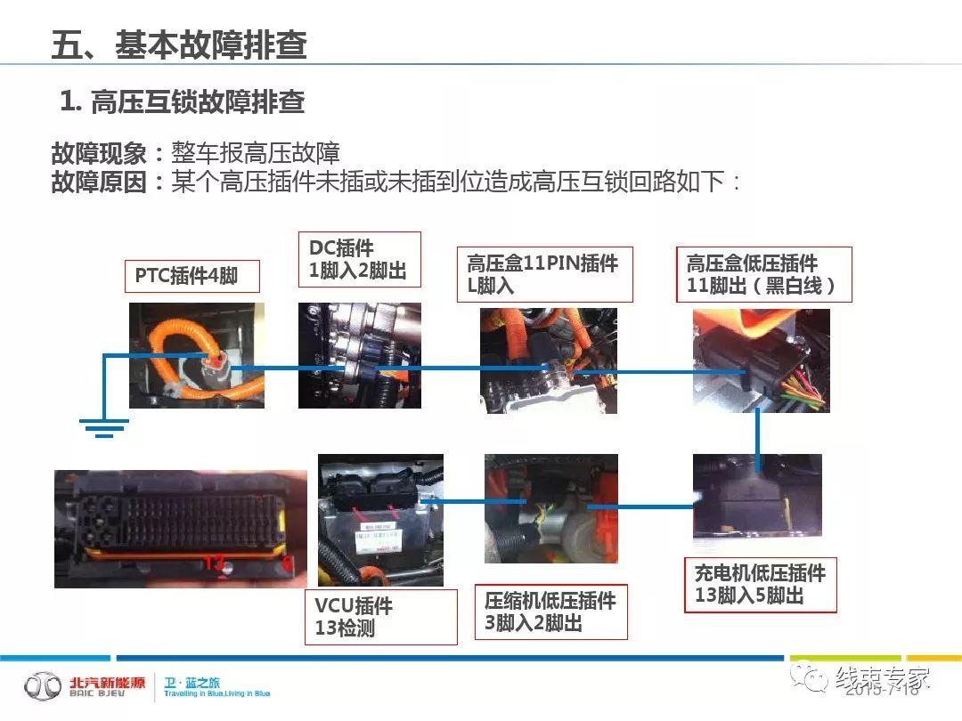 电动车线束_电动汽车高压线束及高压部件剖析_整车