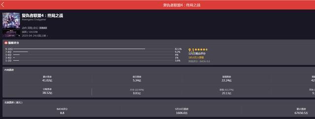 2019国内票房排行_国内电影票房数据暂停向社会同步数据电影票房排行榜