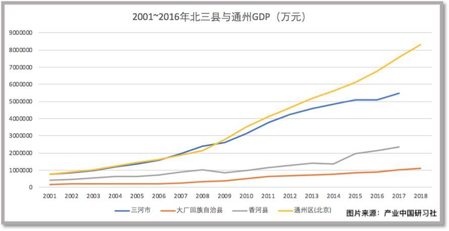 北gdp_表情 上半年GDP 部分省区市富可敌国9地人均GDP过万美元 浙江 GDP ... 表情