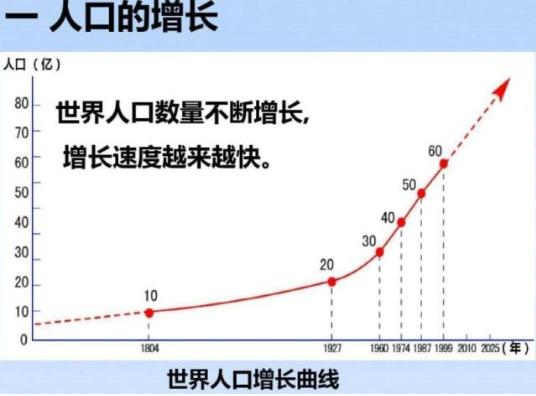 中国是世界上人口最多的国家,为何会造成这种局面呢?原因很简单