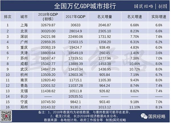 gdp排名2021_世界gdp排名2021