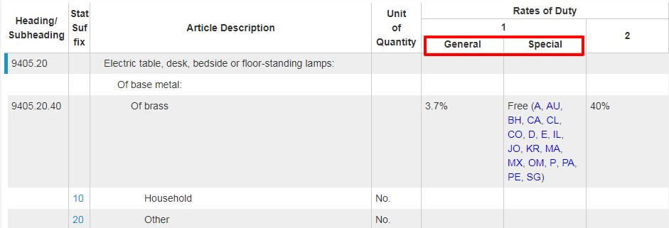 重磅:多种胶粘剂及原料将受美国上调关税影响,附查询方法