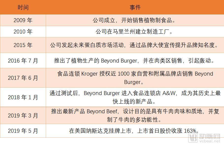 """[越發瘋狂的""""人造肉"""",比爾蓋茨、李嘉誠、谷歌風投已在食品創新領域砸下巨資]人造肉有什么危害"""