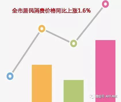 2019年经济发展状况_...房地产投资完成情况呈下降趋势 19年经济发展迅速