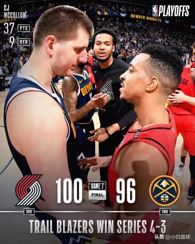 NBA官网预测雄鹿4:2猛龙,勇士4:0开拓者!金州夺冠概率高达64%