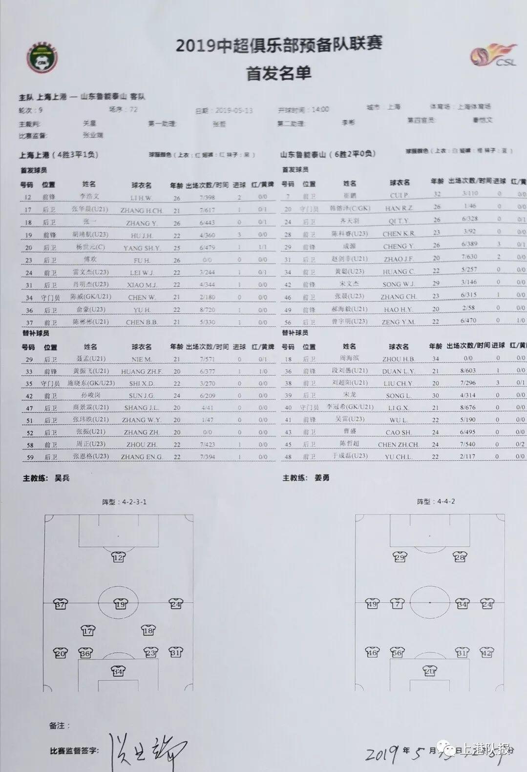 中超预备队联赛,上港三球完胜领头羊山东鲁能,足协杯开球时间确定