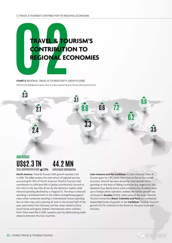 2019年国家经济走势_2019各国旅游业对经济的影响和趋势