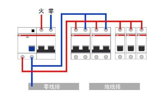家庭电路怎么选择空气开关 选择多少A多少P图片