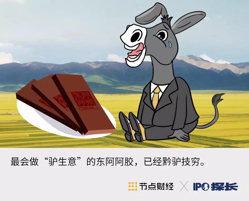 """【东阿阿胶""""骑驴?#20005;隆薄?#39569;驴?#20005;? class="""