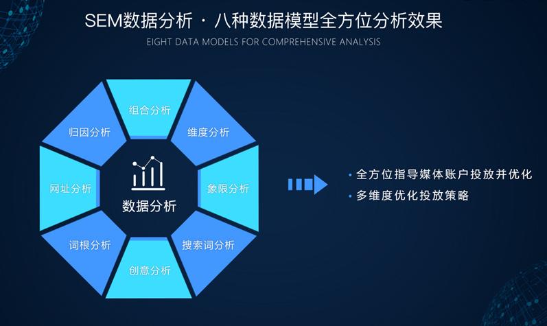 上海seo:如何自己建网站,**的免费自助建站系统平台