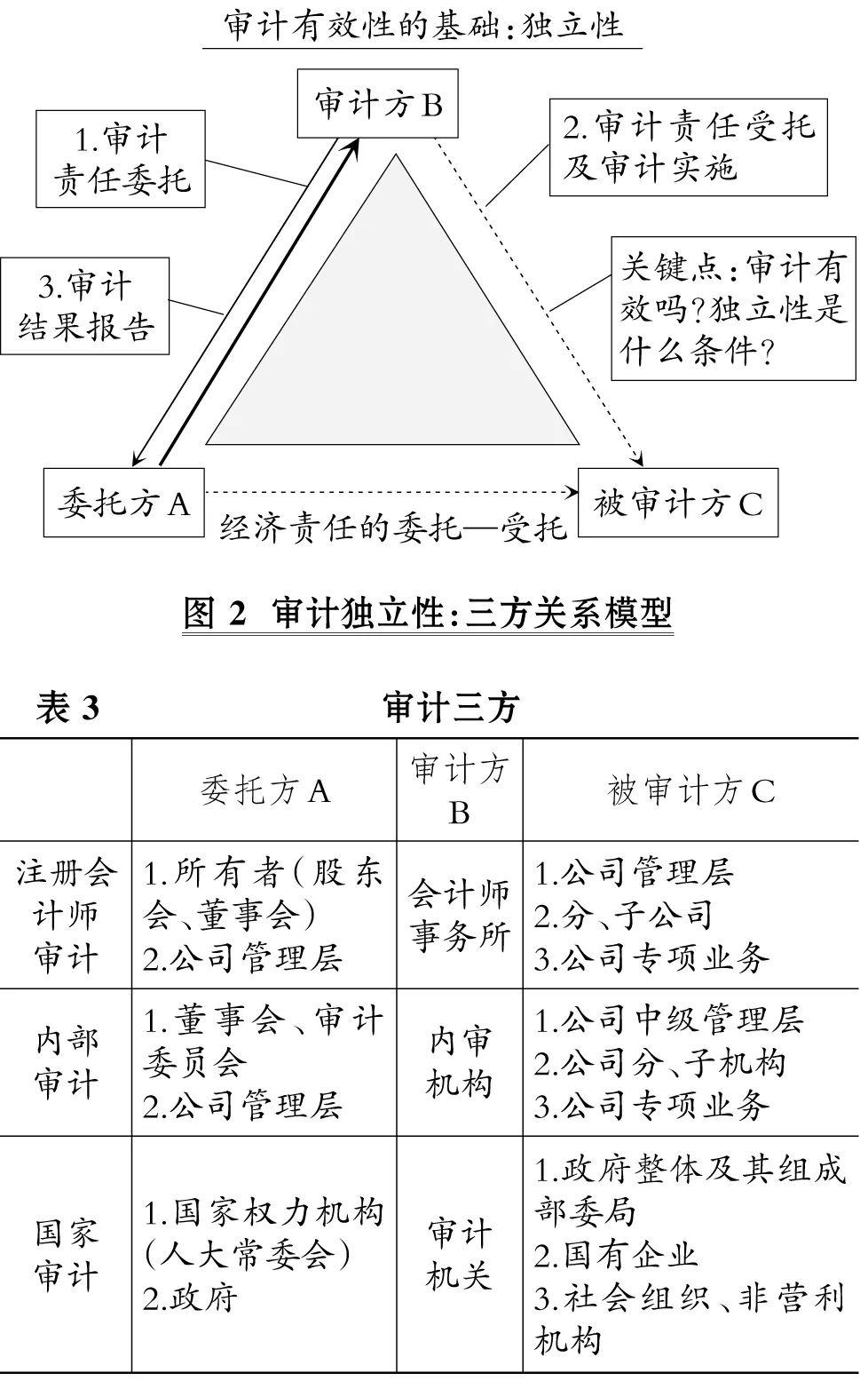 财政的原理_财政原理与军事财政