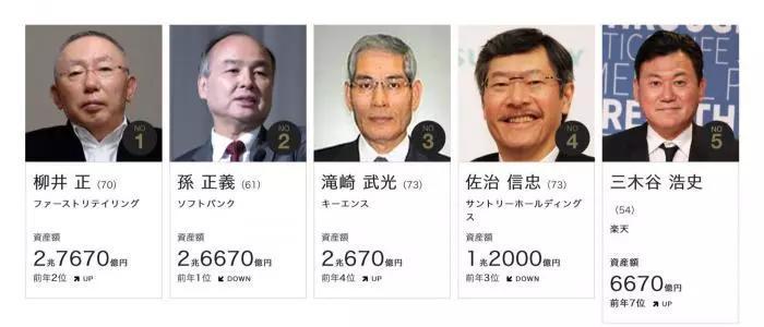 2019富翁排行榜_最新 2019胡润富豪榜发布 南昌首富是他