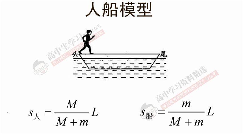 理综279分物理满分! 985学霸说: 高考必背的模型和推论!