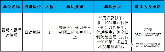 昆明•藤泽交情馆2019年竟然招聘宣布