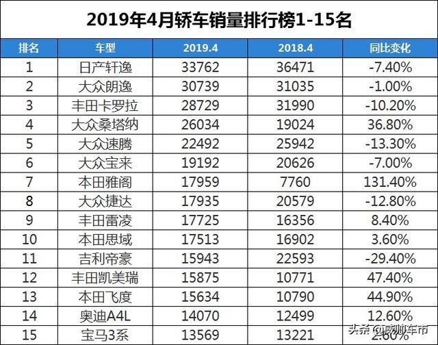 2019最好的网名排行榜_频道推荐