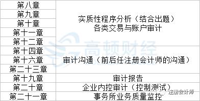 2019年经济法导图_2019年 审计 财管 经济法 战略 高清思维导图 完整版