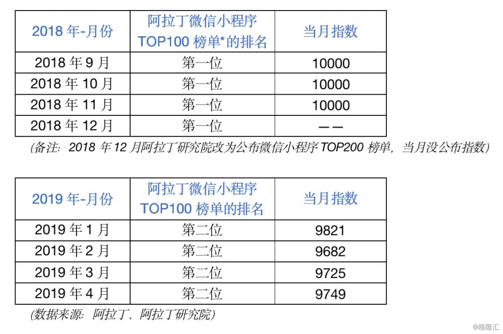 同程艺龙(0780.HK):客单价值导向将重塑收入增长逻辑