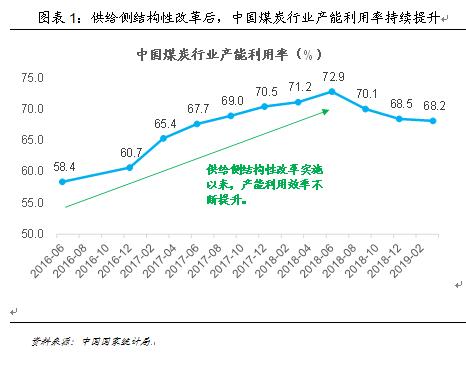 李海涛:这场硬仗,决定中国经济结构转型成败