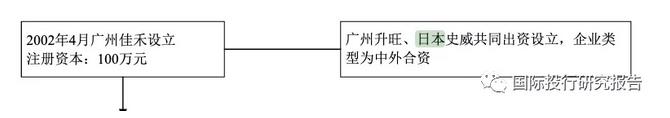 假冒的日本人闯进A股,谁能终结丸美生物IPO生物链怪状