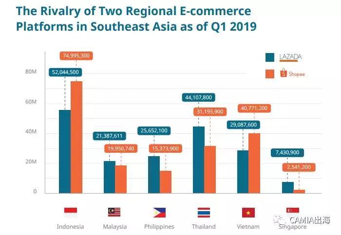 2019年电商排行_2019上半年中国电商上市公司市值排行榜 发布