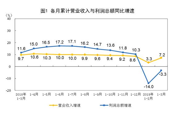 一国经济总量对进出口的影响_经济