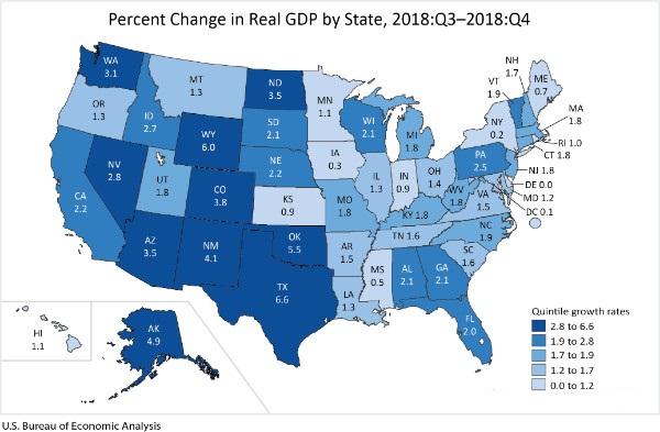 美国gdp2019_2.9 ,2018年美国GDP不达标 2019年呢 能实现特朗普的3 目标吗