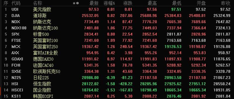 中国制氢技术获得重大突破!超级能源商用这类股望爆发