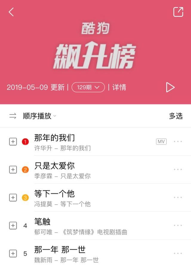 2019新歌速递排行榜_抖音歌曲排行榜2019最新歌单前十名,第一名厉害了