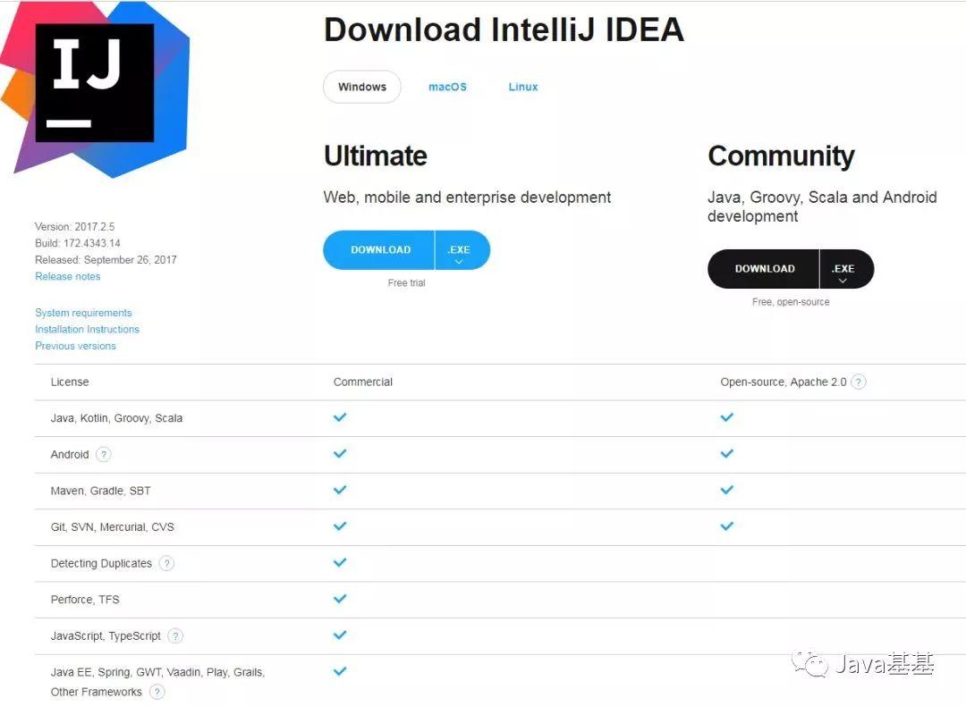 <b>从头搭建 IntelliJ IDEA 环境</b>