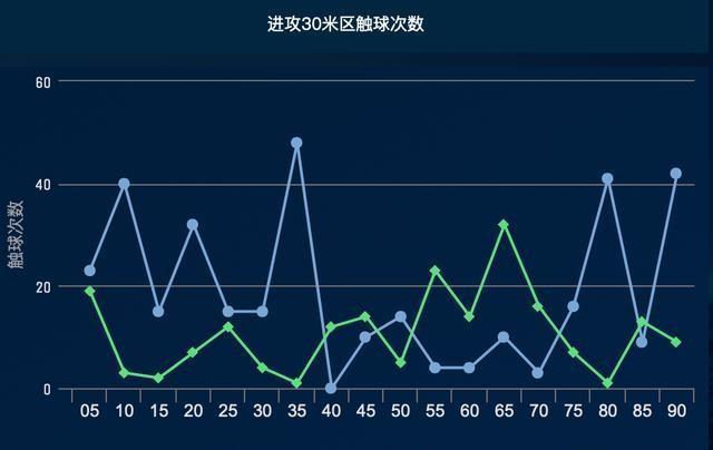 原创             复盘:广州恒大主场平局暴露问题,老将是幸福也是烦恼!