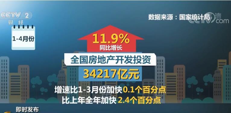 4月房地产投资增速加快 市场呈现稳定发展态势