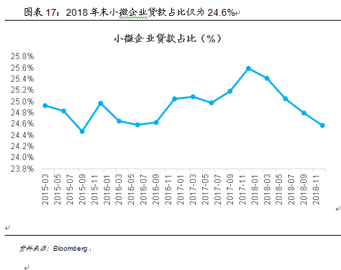长江产业观察金融供给侧结构性改革:一场关键的硬仗