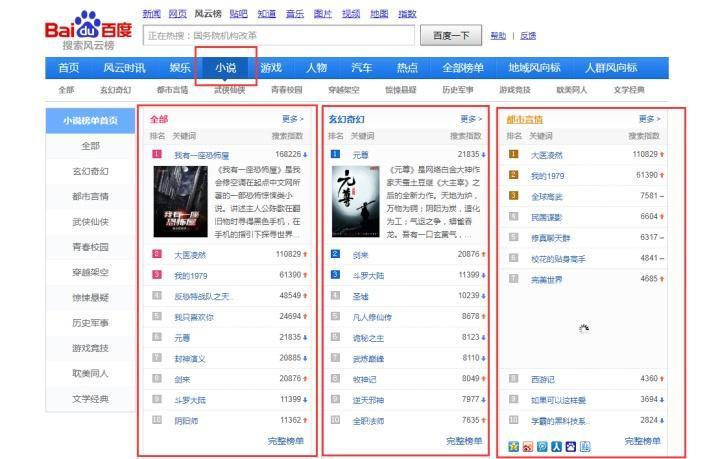 单页面seo_引流三十六招第六招:用畅销书小说引流百万流量!