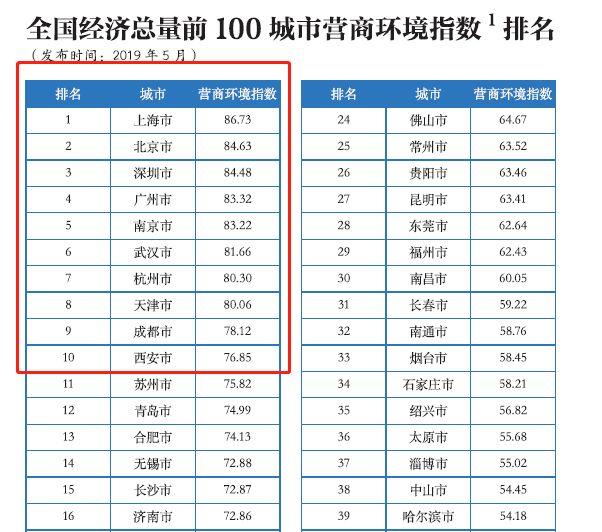 2019全球跨国公司排行_中国2019年将成全球最大零售市场 跨国公司新年展