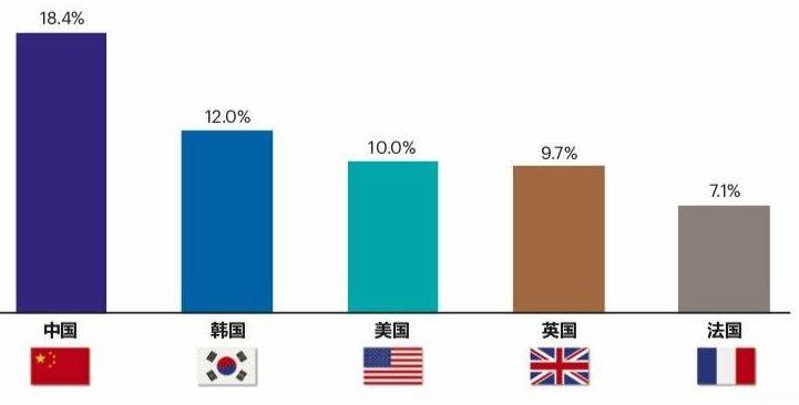 如何看待阿里巴巴51%的高速增长:阿里去年收入3768亿!