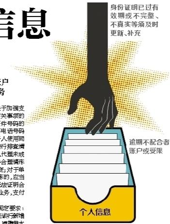 [银行喊你更新个人信息] 邮政储蓄银行利息表