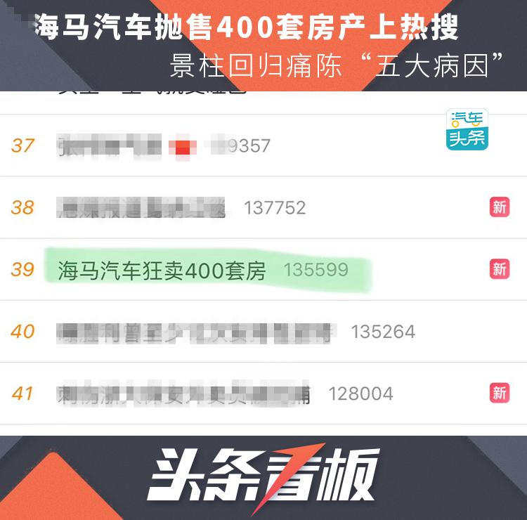 """原海马汽车卖出400套房产热搜,朱静回归""""五大事业"""""""