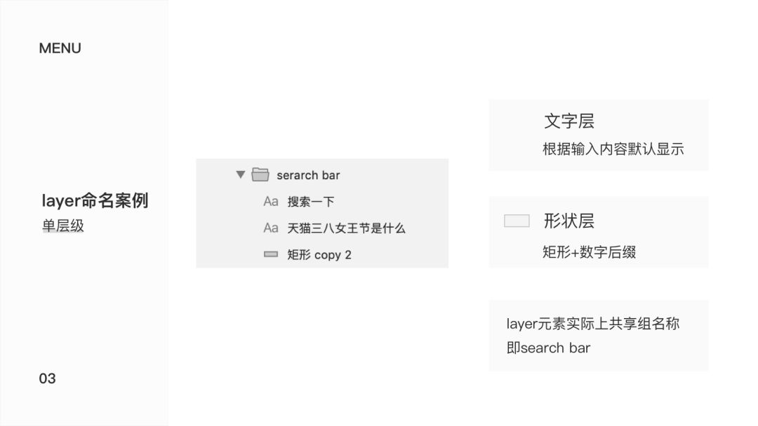 UI设计分享方式及控件常用手写命名字体怎么设计出来的图片