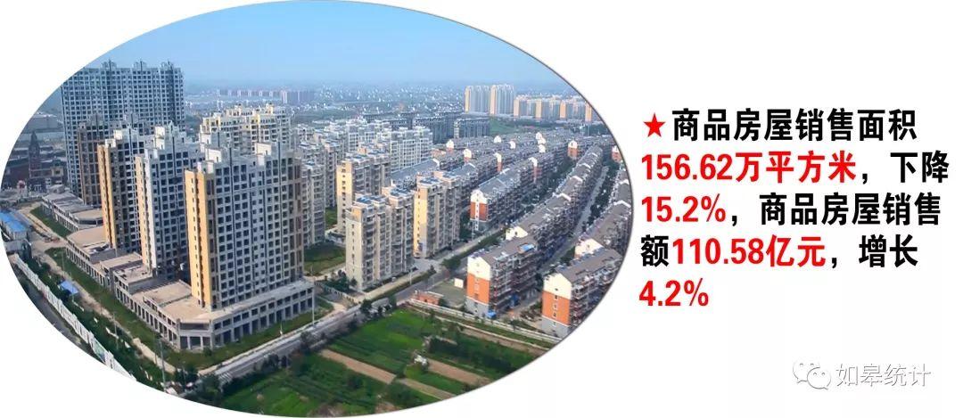 2018年如皋经济总量是多少_如皋经济开发区规划图