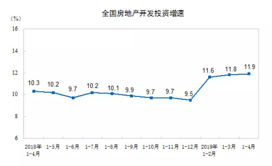 卖地GDP_深圳GDP反超广州 差距是怎么拉开的